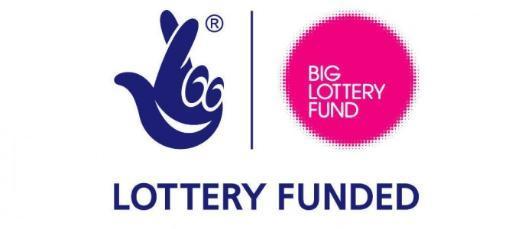 Big lottery business plan
